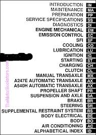 1999 Toyota RAV4 OEM Repair Manual - RM668U