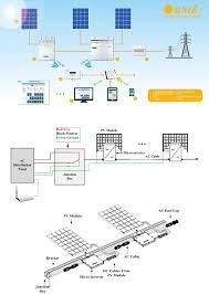 micro inverter wiring diagram micro image wiring omnik inverter wiring diagram omnik inverter wiring diagram also on micro inverter wiring diagram