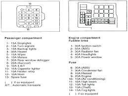 2000 mazda mpv wiring diagram related post 2000 mazda protege radio 2000 mazda mpv wiring diagram radio wiring harness wiring diagram