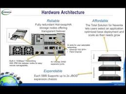 Supermicro Unified Storage Appliance Powered By Nexenta