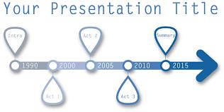 Timeline Photo Template Free Prezi Template Timeline Jim Harveys Presentation