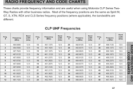 2 Way Radio Frequency Chart 89ft4900 Portable 2 Way Radio With Bt User Manual 2000044
