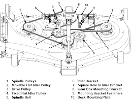 cub cadet ltx 1045 drive belt diagram cub image cub cadet 1045 parts diagram cub database wiring diagram images on cub cadet ltx 1045