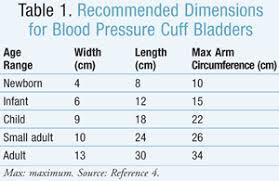 Pediatric Blood Pressure Chart Pediatric Hypertension