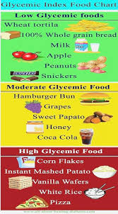 Top 43 Gargantuan Printable List Of Low Glycemic Index Foods
