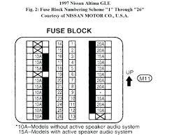 toyota sienna fuse diagram perkypetes club 2002 toyota sienna fuse box diagram 2002 toyota sienna fuse box diagram quest engine depict vision elegant wiring