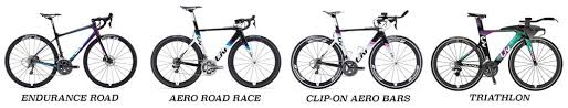 How To Fit A Triathlon Bike Liv Cycling Official Site