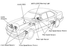 lexus gx fuse box diagram wiring diagrams