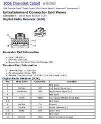 2004 chevy colorado trailer wiring diagram wiring library diagram a2 4 Wire Trailer Wiring Diagram at 2012 Colorado Trailer Wiring Schematics