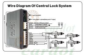 car center lock wiring diagram car image wiring car alarm central locking wiring diagram wiring diagrams on car center lock wiring diagram
