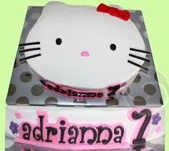 Hello Kitty Cakecentralcom