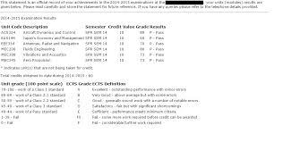 fluid mechanics cheat sheet arroweng
