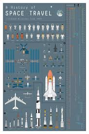 Chart Of Cosmic Exploration Infographic Posters Cool Infographics