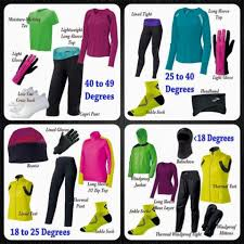 What To Wear While Running Outside In The Cold Winter
