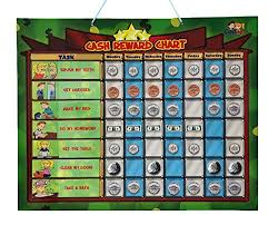 My Magnetic Responsibility Chart Cadily Cash Reward Chart Magnetic Chore Chart For Kids Rewards Good Behavior And Responsibility