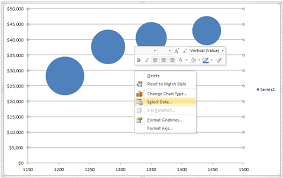 Bubble Chart Excel How To Make Bubble Chart In Excel Excelchat Excelchat