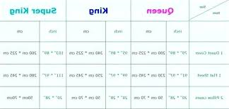 Headboard Sizes Chart Headboard Sizes Chart Find Your Bed