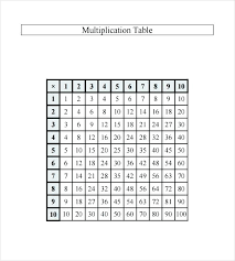 multiplication worksheets 9 times tables vertical questions free library and print on table tests a multiplication worksheets 9 times tables