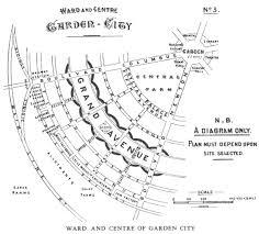 ward and centre of garden city
