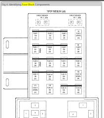 2007 pt cruiser fuse box wiring diagram basic 2003 chrysler pt cruiser fuse box diagram wiring diagram paper