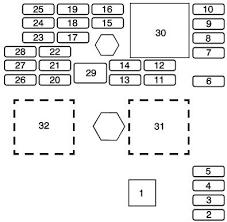 2006 chevrolet hhr fuse diagram auto electrical wiring diagram related 2006 chevrolet hhr fuse diagram