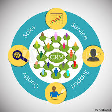Track Sales Leads Illustration Of Customer Relationship Management Which