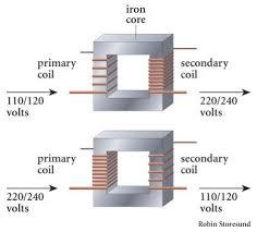 transformers wiring diagrams transformers image step up transformer wiring diagrams step wiring diagrams car on transformers wiring diagrams