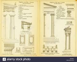 Diagram Of A Doric Column And Entablature Diagram Of A Ionic Column