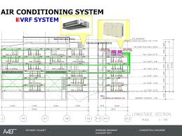 air conditioning wiring diagram vrf wiring diagrams online vrf air conditioning wiring diagram vrf wiring diagrams online
