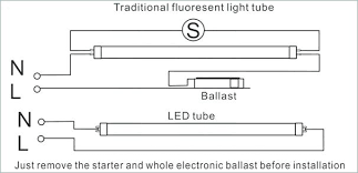 led t8 ballast wiring diagram wiring diagrams bib wiring diagram for t8 fluorescent lights wiring diagram led t8 replacement no ballast wiring diagram led t8 ballast wiring diagram