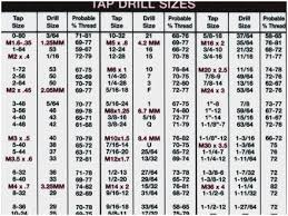 Imperial Thread Size Chart 7 16 Tap Drill Bsw Bsf Tap Drill Sizes