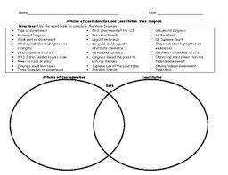 Articles Of Confederation And Constitution Venn Diagram Articles Of Confederation And Constitution Venn Diagram With Word