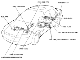 1992 honda fuel filter located wiring diagram article review oil filter for 1999 honda accord engine diagram wiring diagram megain line fuel filter 2001 honda
