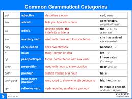 correction symbols chart