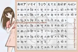 Learn Japanese In Nepali