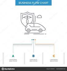 Car Hand Insurance Transport Safety Business Flow Chart