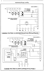 simple furnace thermostat wiring diagram 2 wire thermostat wiring diagram heat only basic gas furnace for