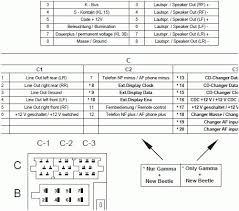 2005 freightliner columbia radio wiring diagram images wiring freightliner columbia wiring diagrams furthermore radio
