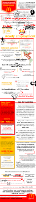 mcdonald s job application career guide job application review mcdonalds application employment at mcdonalds