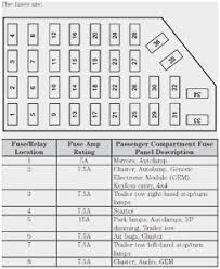 02 sport trac fuse box diagram wiring diagram meta 02 sport trac fuse box diagram wiring diagram basic 02 sport trac fuse box diagram