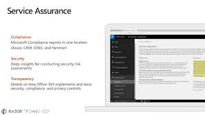 Office 365 Website Design Simple Microsoft Office 48 Security And Compliance