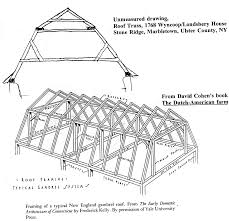 Options To Remove 10x12 Pitch Joists Archive  The Garage Gambrel Roof Plans