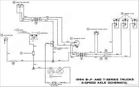 wiring diagram for cutler hammer motor starter inspirationa luxury amazing