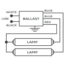 emergency lighting ballast 2 emergency lighting ballast 3 lamp emergency