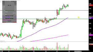 General Electric Company Ge Stock Chart Technical Analysis For 01 07 19
