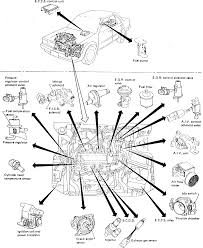 Nissan Head Unit Wiring Diagram