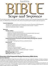 Purposeful Design Bible Grade 4 Lesson Components Materials Teacher S Edition Student