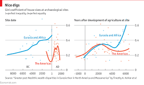 Inequality Chart Daily Chart Wealth Inequality Has Been Increasing For