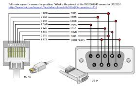 wiring diagram usb to rj45 schematics and wiring diagrams cat 6 wiring diagram rj45 diagrams and schematics