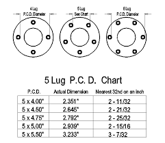 Jeep Bolt Pattern Chart Awesome WheelProfessor Blog Archive TECH Stuff 48 Measuring Your